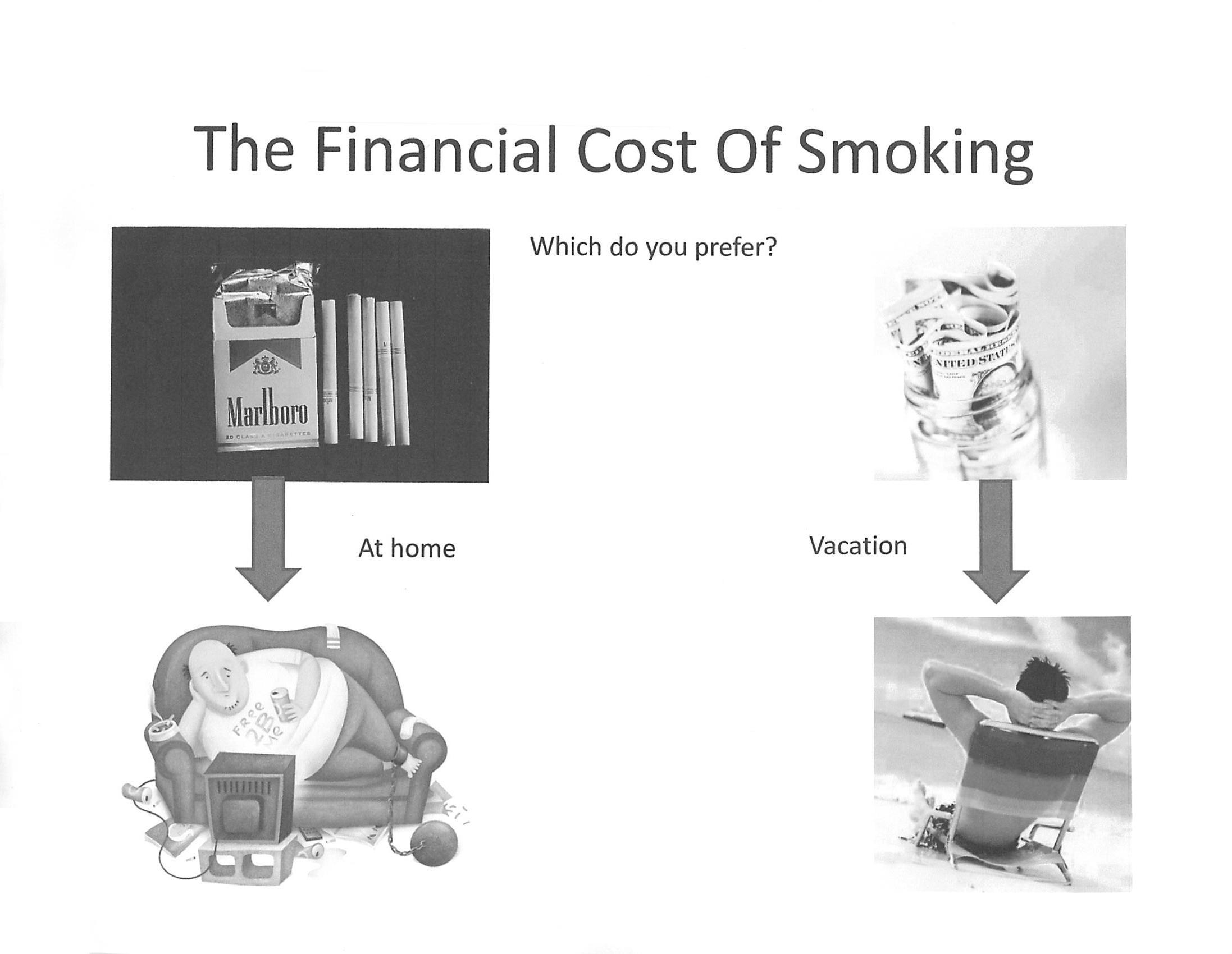 BUS-121, Financial Planning & Money Management